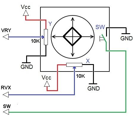 Schematic of joystick